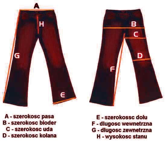 http://siwydtp.nazwa.pl/images/wymiaryspodni.jpg
